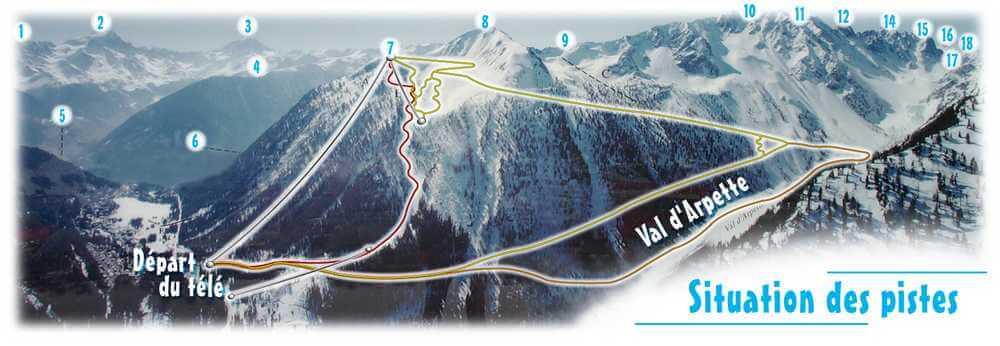 quels skis de rando actuels pour débutants